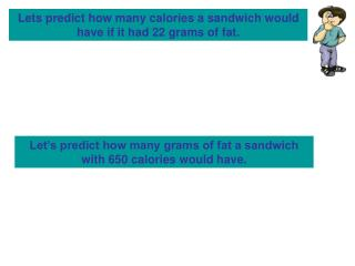 Let's predict how many grams of fat a sandwich with 650 calories would have.