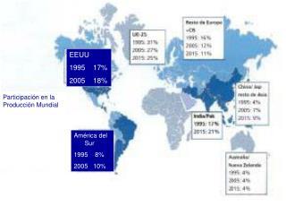 EEUU     17% 2005    18%
