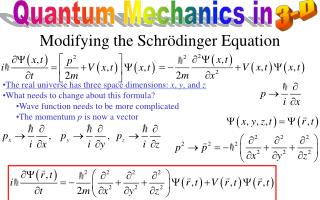 Quantum Mechanics in