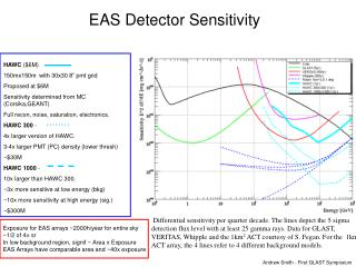 EAS Detector Sensitivity