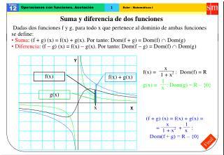 Suma y diferencia de dos funciones