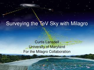 Surveying the TeV Sky with Milagro