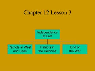 Chapter 12 Lesson 3