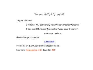 Transport of CO 2  & O 2      pg 386