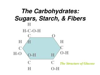 The Carbohydrates: Sugars, Starch, & Fibers
