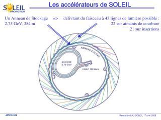 Les accélérateurs de SOLEIL