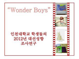 """Wonder Boys"""