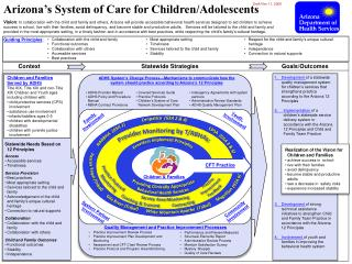 Arizona's System of Care for Children/Adolescents