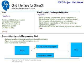 Grid Interface for Slicer3: Make Slicer 3 work on a set of clusters.
