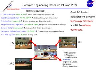 Software Engineering Research Infusion ViTS