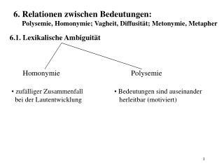 6.1. Lexikalische Ambiguität
