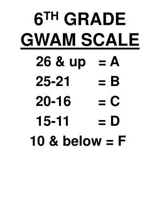 6 TH  GRADE  GWAM SCALE
