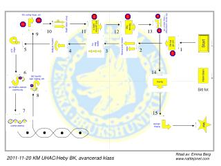 2011-11-20 KM UHAC/Heby BK, avancerad klass