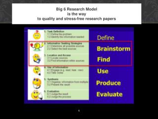 Big 6 Research Model is the way to quality and stress-free research papers