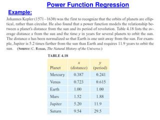 Power Function Regression