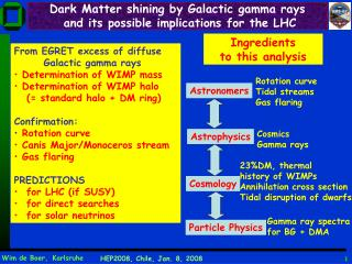 Dark Matter shining by Galactic gamma rays  and its possible implications for the LHC