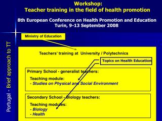 8th European Conference on Health Promotion and Education Turin, 9-13 September 2008