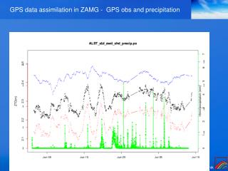 GPS data assimilation in ZAMG -  GPS obs and precipitation