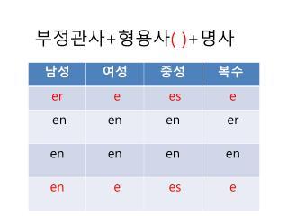 부정관사 + 형용사 ( ) + 명사