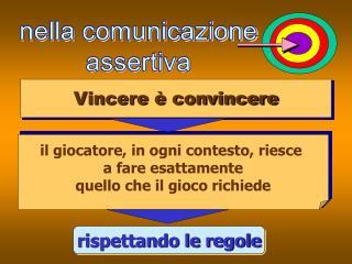 nella comunicazione assertiva