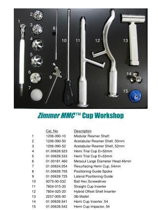 Zimmer MMC  ™ Cup Workshop
