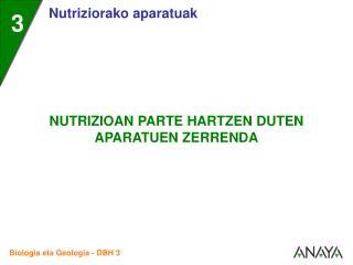 NUTRIZIORAKO APARATUAK