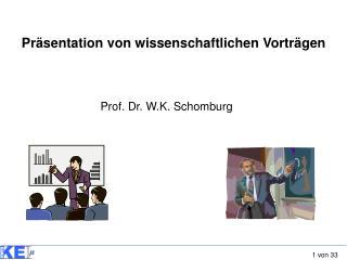 Präsentation von wissenschaftlichen Vorträgen