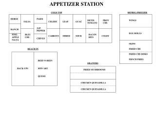 APPETIZER STATION