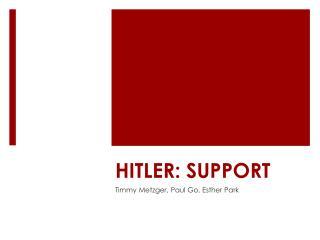 HITLER: SUPPORT