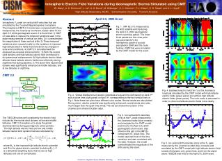 Ionospheric Electric Field Variations during Geomagnetic Storms Simulated using CMIT