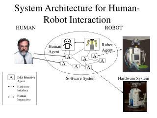 ROBOT HUMAN Software System IMA Primitive