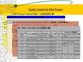 Quality Control for Mcd Product