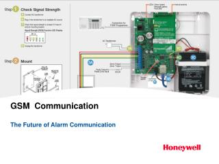 GSM  Communication The Future of Alarm Communication