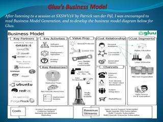 Gluu's Business Model