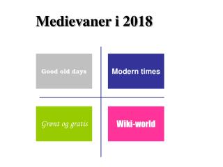 Medievaner i 2018