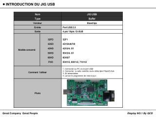 ■ INTRODUCTION DU JIG USB