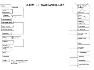 ULTIMATE SHOWDOWN ROUND 2