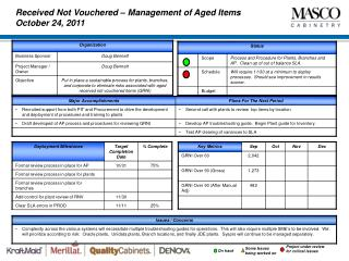 Received Not Vouchered – Management of Aged Items October 24, 2011