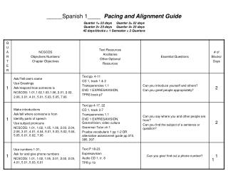 SpanishIPacingGuideRevised20