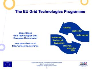 The EU Grid Technologies Programme