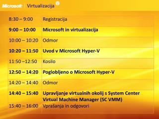 Microsoft  in  Virtualiza cija