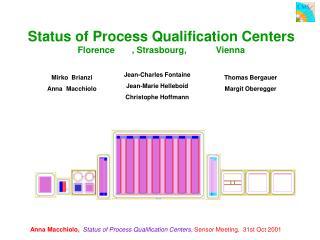 Status of Process Qualification Centers Florence       , Strasbourg,            Vienna