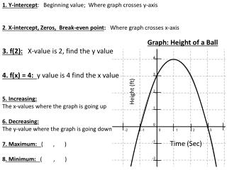 Graph: Height of a Ball