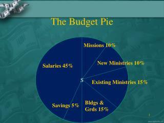 The Budget Pie