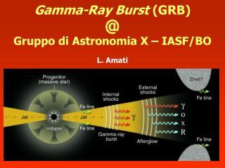 Gamma-Ray Burst  (GRB) @ Gruppo di Astronomia X – IASF/BO L. Amati