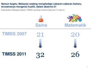 Kedudukan Malaysia dalam TIMSS: prestasi Gred 8 (berusia 14 tahun)