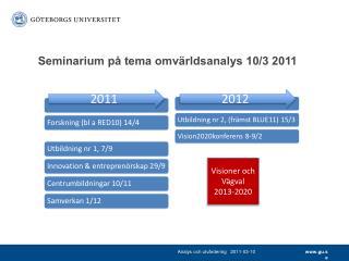 Seminarium p� tema omv�rldsanalys 10/3 2011