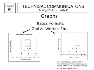 Graphs Basics, Formats, Oral vs. Written, Etc .
