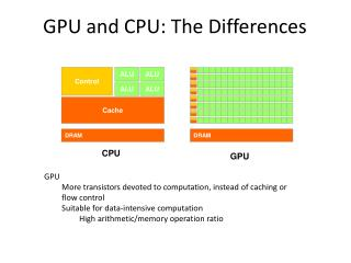 GPU and CPU: The Differences