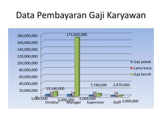 Data Pembayaran Gaji Karyawan